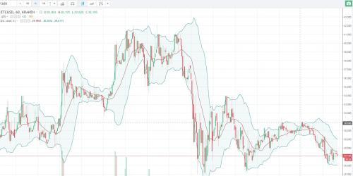 Итоги ноября  Рост курса биткойна выше  10k, растущий интерес к биткойну со  стороны институциональных инвесторов, отмена хард-форка SegWit2x, прочие  форки ... d13c92c227e