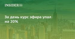 Биржа криптовалют poloniex отзывы-13